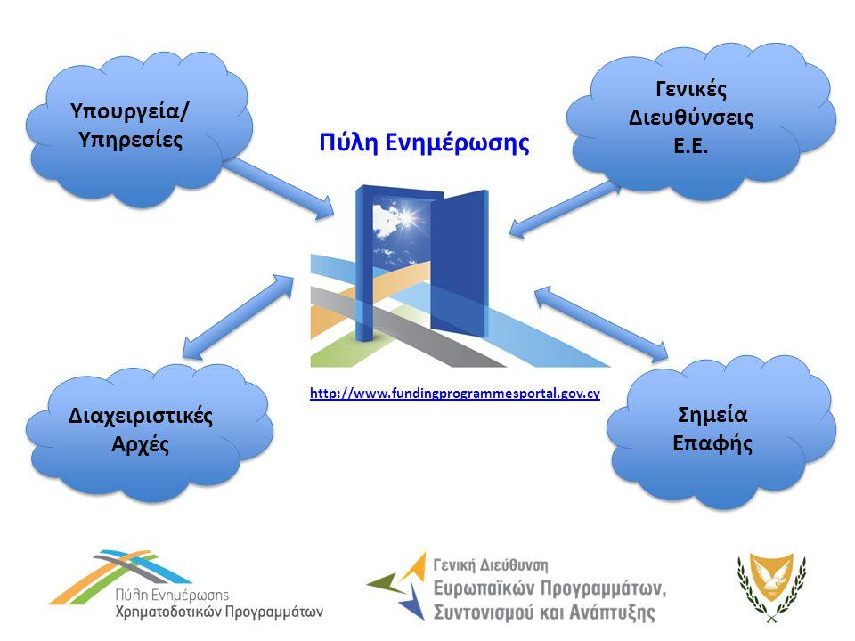 Υπουργεία/ Υπηρεσίες Διαχειριστικές Αρχές Γενικές Διευθύνσεις Ε.Ε. Σημεία Επαφής Πύλη Ενημέρωσης http://www.fundingprogrammesportal.gov.cy