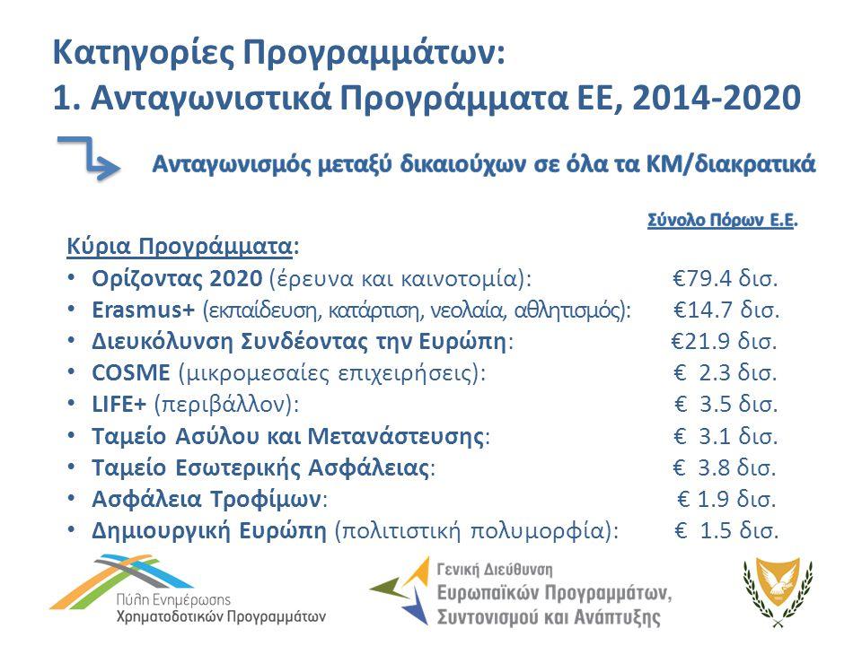 Κατηγορίες Προγραμμάτων: 1. Ανταγωνιστικά Προγράμματα ΕΕ, 2014-2020