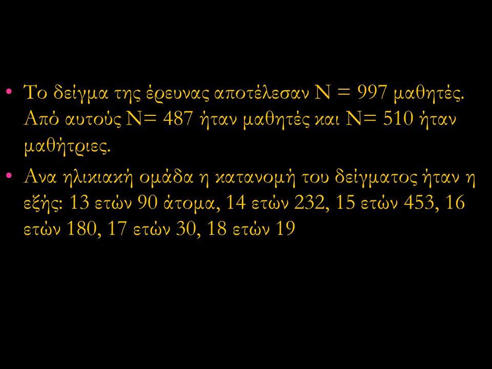•Το δείγμα της έρευνας αποτέλεσαν Ν = 997 μαθητές.