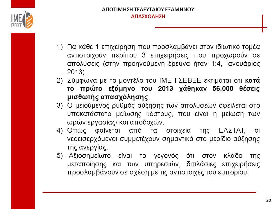 ΑΠΟΤΙΜΗΣΗ ΤΕΛΕΥΤΑΙΟΥ ΕΞΑΜΗΝΟΥ ΑΠΑΣΧΟΛΗΣΗ 20 1)Για κάθε 1 επιχείρηση που προσλαμβάνει στον ιδιωτικό τομέα αντιστοιχούν περίπου 3 επιχειρήσεις που προχωρούν σε απολύσεις (στην προηγούμενη έρευνα ήταν 1:4, Ιανουάριος 2013).