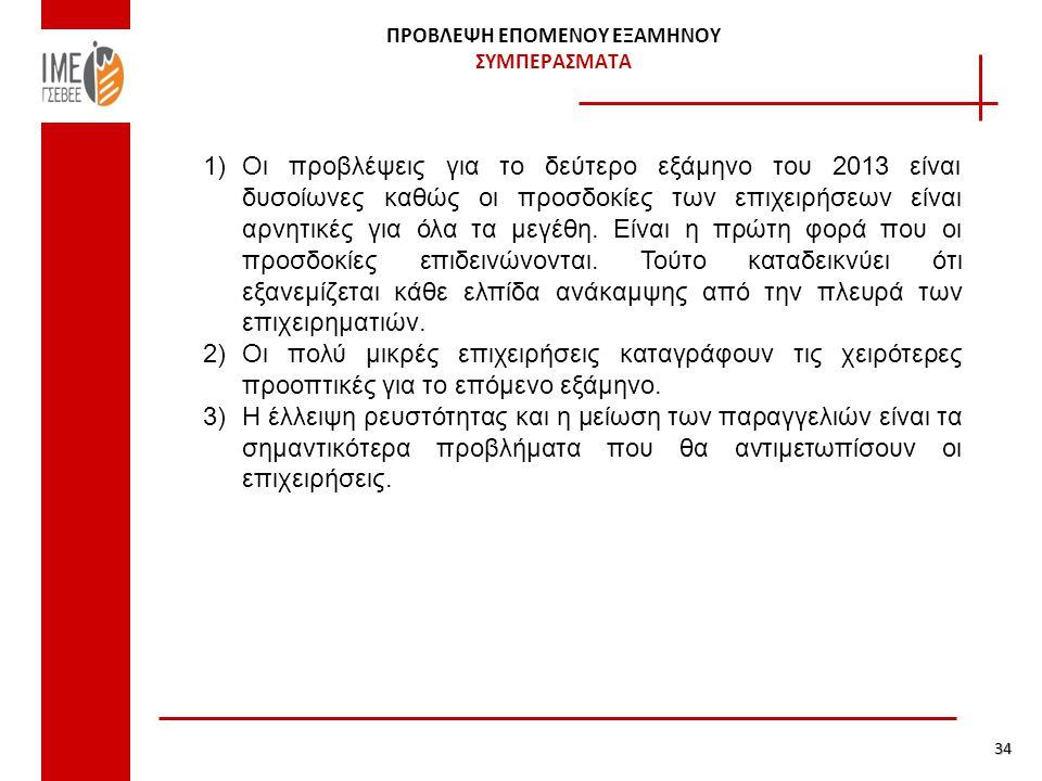 ΠΡΟΒΛΕΨΗ ΕΠΟΜΕΝΟΥ ΕΞΑΜΗΝΟΥ ΣΥΜΠΕΡΑΣΜΑΤΑ 34 1)Οι προβλέψεις για το δεύτερο εξάμηνο του 2013 είναι δυσοίωνες καθώς οι προσδοκίες των επιχειρήσεων είναι αρνητικές για όλα τα μεγέθη.