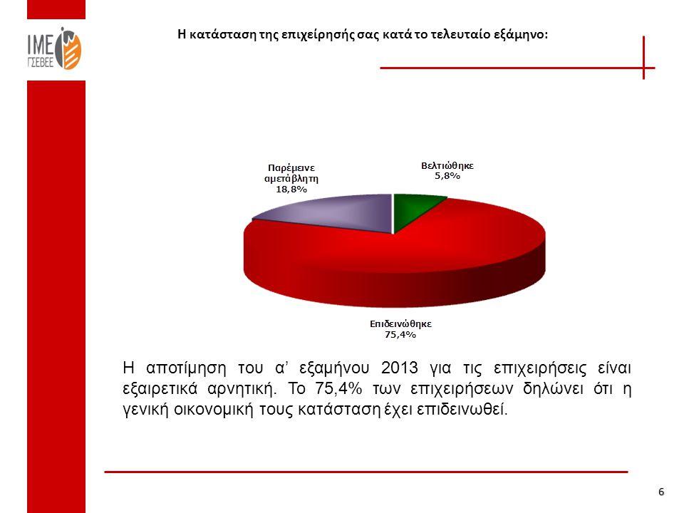 Η κατάσταση της επιχείρησής σας κατά το τελευταίο εξάμηνο: 6 Η αποτίμηση του α' εξαμήνου 2013 για τις επιχειρήσεις είναι εξαιρετικά αρνητική.