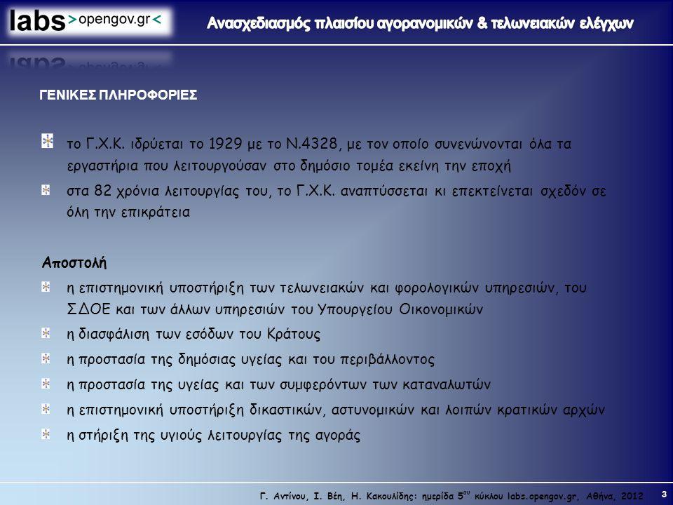 3 Γ. Αντίνου, Ι. Βέη, Η. Κακουλίδης: ημερίδα 5 ου κύκλου labs.opengov.gr, Αθήνα, 2012 ΓΕΝΙΚΕΣ ΠΛΗΡΟΦΟΡΙΕΣ το Γ.Χ.Κ. ιδρύεται το 1929 με το Ν.4328, με