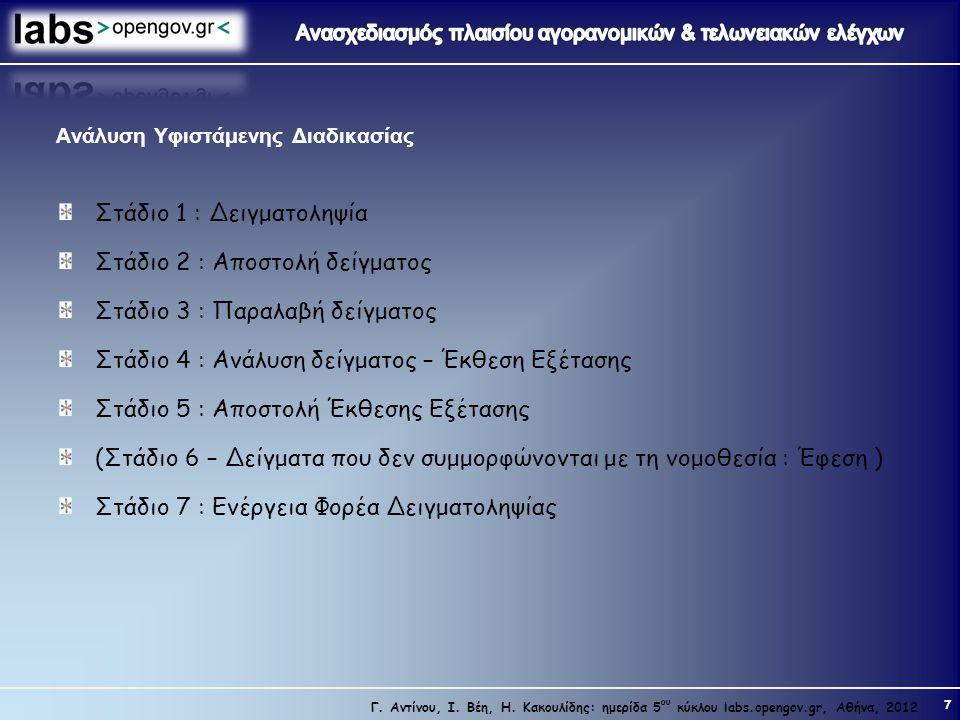 7 Γ. Αντίνου, Ι. Βέη, Η. Κακουλίδης: ημερίδα 5 ου κύκλου labs.opengov.gr, Αθήνα, 2012 Ανάλυση Υφιστάμενης Διαδικασίας Στάδιο 1 : Δειγματοληψία Στάδιο
