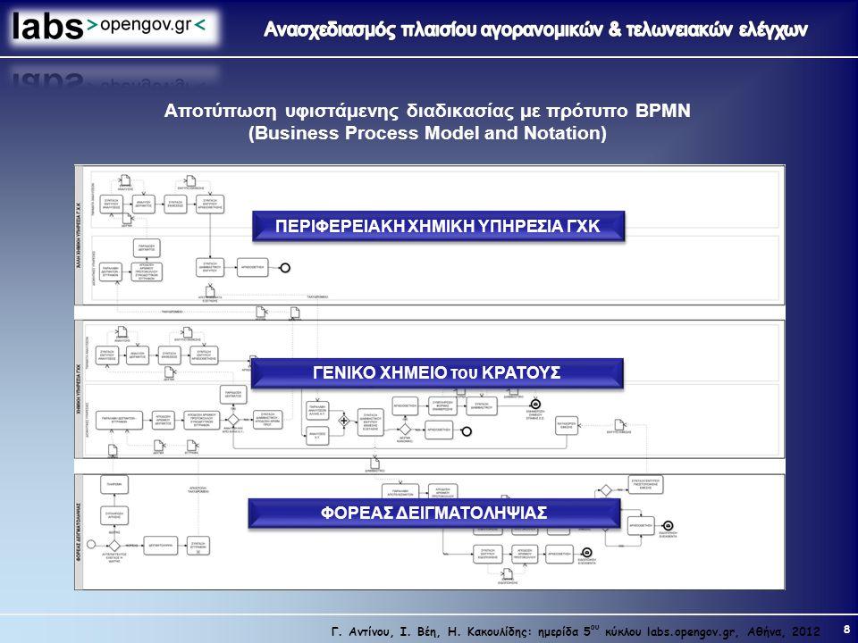 8 Γ. Αντίνου, Ι. Βέη, Η. Κακουλίδης: ημερίδα 5 ου κύκλου labs.opengov.gr, Αθήνα, 2012 Αποτύπωση υφιστάμενης διαδικασίας με πρότυπο BPMN (Business Proc