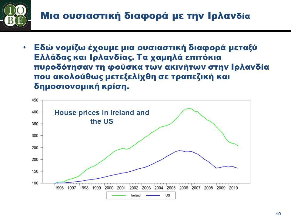 Μια ουσιαστική διαφορά με την Ιρλαν δία • Εδώ νομίζω έχουμε μια ουσιαστική διαφορά μεταξύ Ελλάδας και Ιρλανδίας. Τα χαμηλά επιτόκια πυροδότησαν τη φού