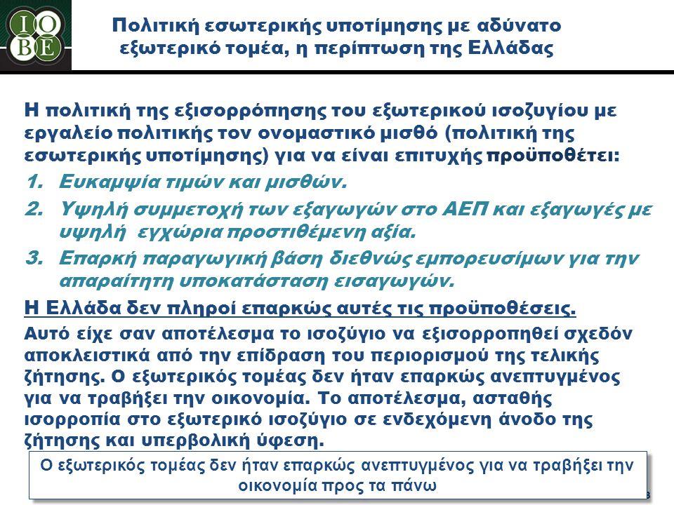 Πολιτική εσωτερικής υποτίμησης με αδύνατο εξωτερικό τομέα, η περίπτωση της Ελλάδας Η πολιτική της εξισορρόπησης του εξωτερικού ισοζυγίου με εργαλείο π