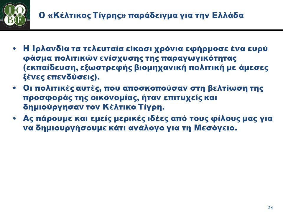 Ο «Κέλτικος Τίγρης» παράδειγμα για την Ελλάδα •Η Ιρλανδία τα τελευταία είκοσι χρόνια εφήρμοσε ένα ευρύ φάσμα πολιτικών ενίσχυσης της παραγωγικότητας (