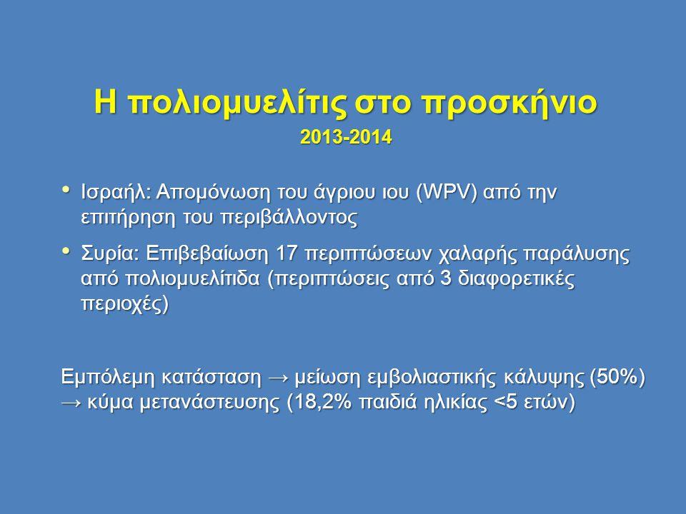 • Ισραήλ: Απομόνωση του άγριου ιου (WPV) από την επιτήρηση του περιβάλλοντος • Συρία: Επιβεβαίωση 17 περιπτώσεων χαλαρής παράλυσης από πολιομυελίτιδα