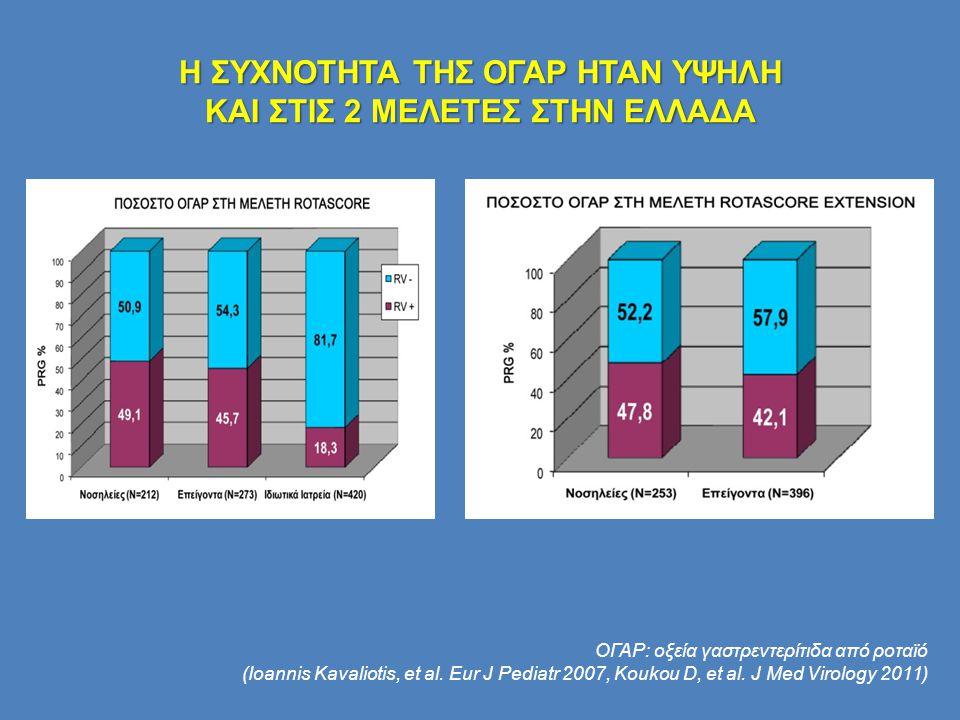 Η ΣΥΧΝΟΤΗΤΑ ΤΗΣ ΟΓΑΡ ΗΤΑΝ ΥΨΗΛΗ ΚΑΙ ΣΤΙΣ 2 ΜΕΛΕΤΕΣ ΣΤΗΝ ΕΛΛΑΔΑ ΟΓΑΡ: οξεία γαστρεντερίτιδα από ροταϊό (Ioannis Κavaliotis, et al. Eur J Pediatr 2007,