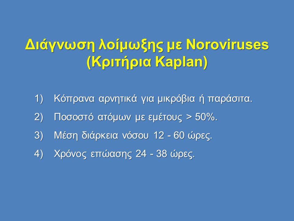 Διάγνωση λοίμωξης με Noroviruses (Kριτήρια Kaplan) 1)Κόπρανα αρνητικά για μικρόβια ή παράσιτα. 2)Ποσοστό ατόμων με εμέτους > 50%. 3)Μέση διάρκεια νόσο