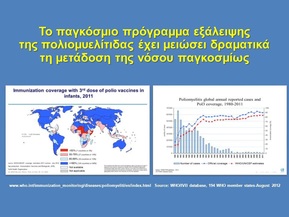 Τα ορόσημα στο σχέδιο εξάλειψης της πολιομυελίτιδας παγκοσμίως  1988: 350.000 περιστατικά σε πάνω από 125 χώρες και έναρξη του σχεδίου εξάλειψης της πολιομυελίτιδας από τον Παγκόσμιο Οργανισμό Υγείας (ΠΟΥ)  1994: Περιοχή Αμερικής του ΠΟΥ= πρώτη περιοχή που πιστοποιήθηκε ως ελεύθερη πολιομυελίτιδας  2000: Περιοχή Δυτικού Ειρηνικού του ΠΟΥc  2002: Περιοχή Ευρώπης του ΠΟΥ  2012: Ο αριθμός των περιστατικών έχει μειωθεί κατά 99%.