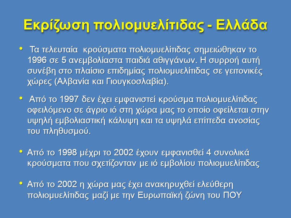 Εκρίζωση πολιομυελίτιδας - Ελλάδα • Τα τελευταία κρούσματα πολιομυελίτιδας σημειώθηκαν το 1996 σε 5 ανεμβολίαστα παιδιά αθιγγάνων. Η συρροή αυτή συνέβ