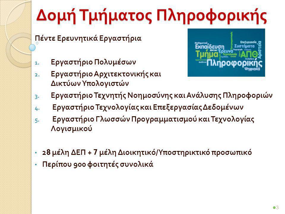 Δομή Τμήματος Πληροφορικής Πέντε Ερευνητικά Εργαστήρια 1.