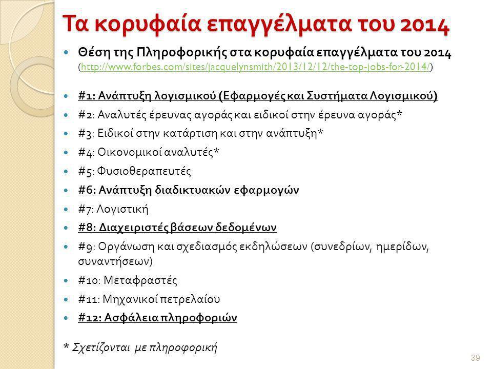 Τα κορυφαία επαγγέλματα του 2014 39  Θέση της Πληροφορικής στα κορυφαία επαγγέλματα του 2014 (http://www.forbes.com/sites/jacquelynsmith/2013/12/12/the-top-jobs-for-2014/)http://www.forbes.com/sites/jacquelynsmith/2013/12/12/the-top-jobs-for-2014/  #1: Ανάπτυξη λογισμικού ( Εφαρμογές και Συστήματα Λογισμικού )  #2: Αναλυτές έρευνας αγοράς και ειδικοί στην έρευνα αγοράς *  #3: Ειδικοί στην κατάρτιση και στην ανάπτυξη *  #4: Οικονομικοί αναλυτές *  #5: Φυσιοθεραπευτές  #6: Ανάπτυξη διαδικτυακών εφαρμογών  #7: Λογιστική  #8: Διαχειριστές βάσεων δεδομένων  #9: Οργάνωση και σχεδιασμός εκδηλώσεων ( συνεδρίων, ημερίδων, συναντήσεων )  #10: Μεταφραστές  #11: Μηχανικοί πετρελαίου  #12: Ασφάλεια πληροφοριών * Σχετίζονται με πληροφορική