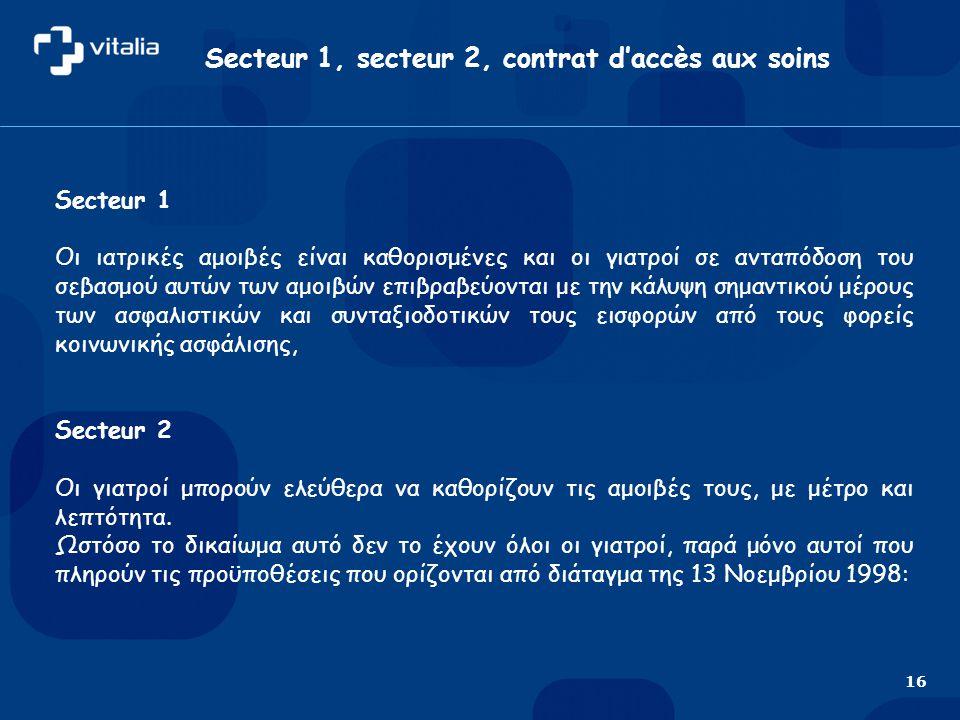 Secteur 1, secteur 2, contrat d'accès aux soins Secteur 1 Οι ιατρικές αμοιβές είναι καθορισμένες και οι γιατροί σε ανταπόδοση του σεβασμού αυτών των α