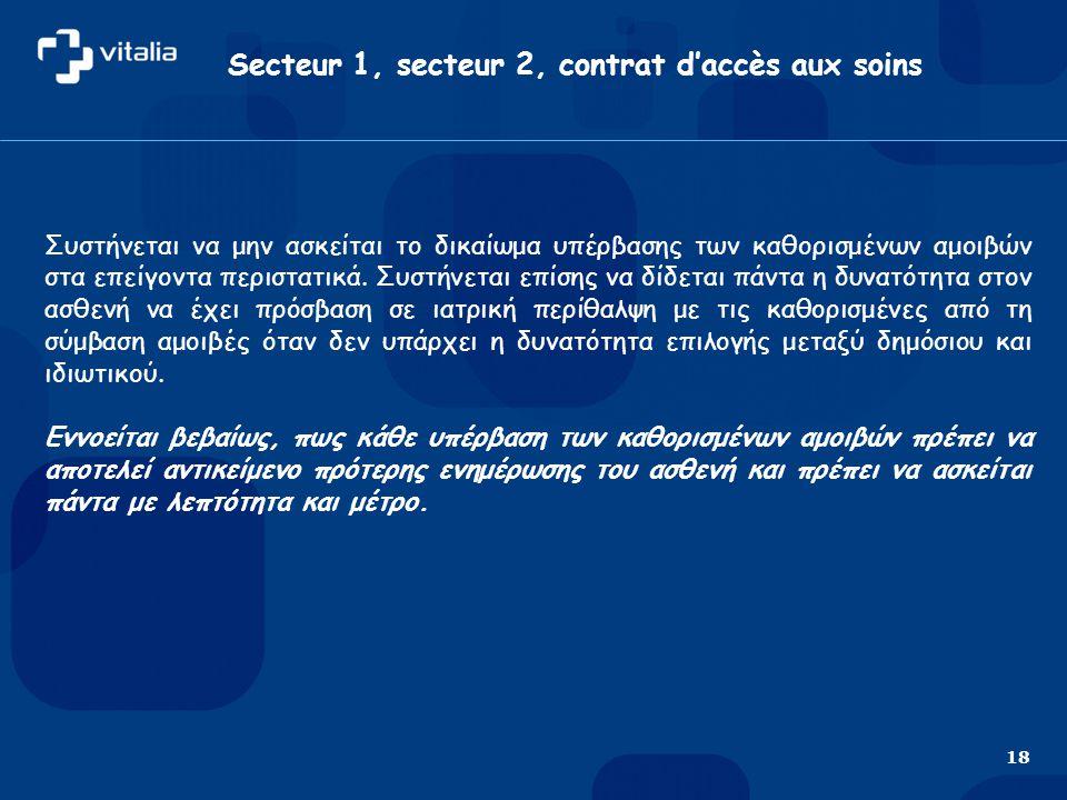 Secteur 1, secteur 2, contrat d'accès aux soins Συστήνεται να μην ασκείται το δικαίωμα υπέρβασης των καθορισμένων αμοιβών στα επείγοντα περιστατικά. Σ