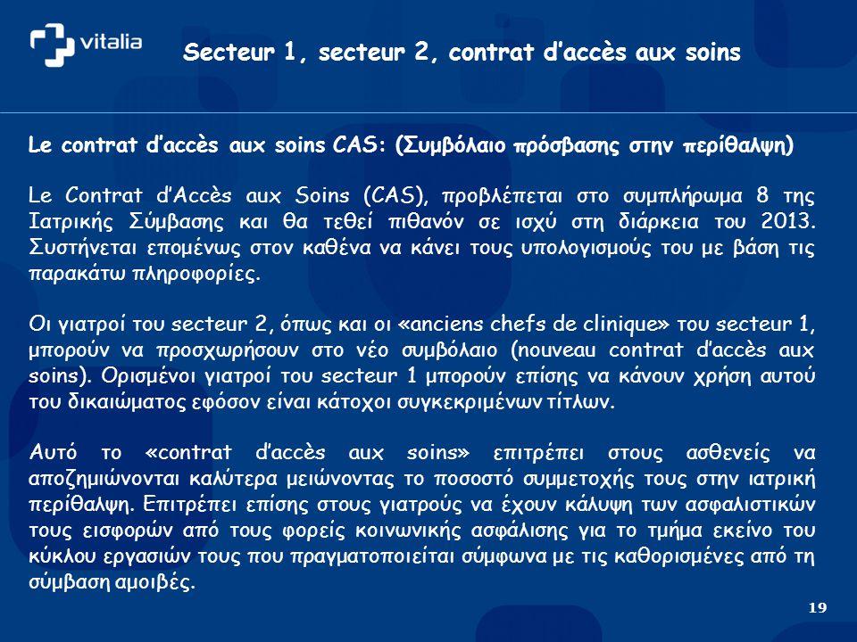 Secteur 1, secteur 2, contrat d'accès aux soins Le contrat d'accès aux soins CAS: (Συμβόλαιο πρόσβασης στην περίθαλψη) Le Contrat d'Accès aux Soins (CAS), προβλέπεται στο συμπλήρωμα 8 της Ιατρικής Σύμβασης και θα τεθεί πιθανόν σε ισχύ στη διάρκεια του 2013.