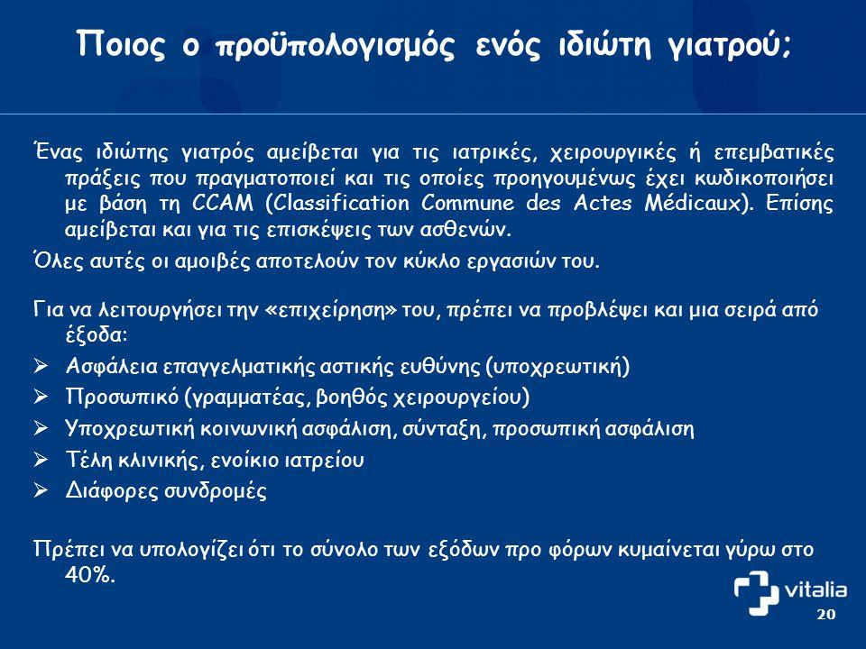 Ένας ιδιώτης γιατρός αμείβεται για τις ιατρικές, χειρουργικές ή επεμβατικές πράξεις που πραγματοποιεί και τις οποίες προηγουμένως έχει κωδικοποιήσει με βάση τη CCAM (Classification Commune des Actes Médicaux).