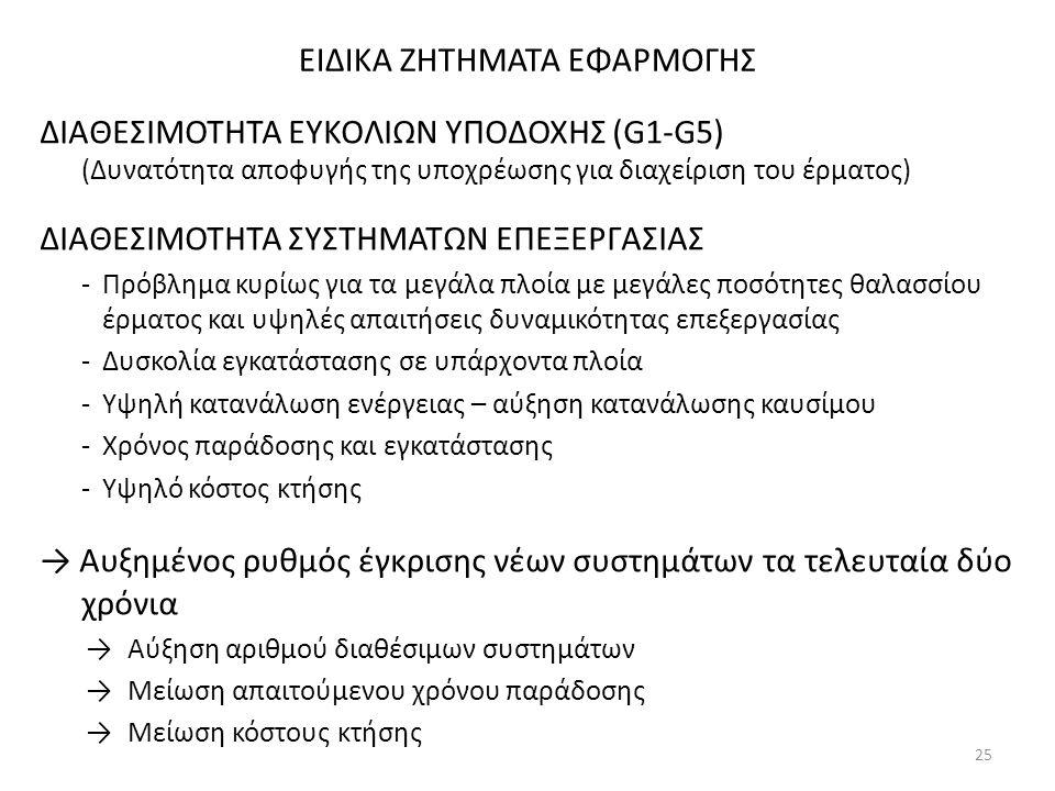 ΕΙΔΙΚΑ ΖΗΤΗΜΑΤΑ ΕΦΑΡΜΟΓΗΣ ΔΙΑΘΕΣΙΜΟΤΗΤΑ ΕΥΚΟΛΙΩΝ ΥΠΟΔΟΧΗΣ (G1-G5) (Δυνατότητα αποφυγής της υποχρέωσης για διαχείριση του έρματος) ΔΙΑΘΕΣΙΜΟΤΗΤΑ ΣΥΣΤΗΜ