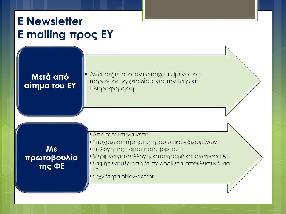 E Newsletter E mailing προς ΕΥ