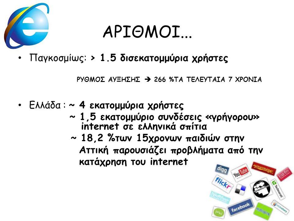 ΑΡΙΘΜΟΙ... • Παγκοσμίως: > 1.5 δισεκατομμύρια χρήστες ΡΥΘΜΟΣ ΑΥΞΗΣΗΣ  266 %ΤΑ ΤΕΛΕΥΤAIΑ 7 ΧΡΟΝΙΑ • Ελλάδα : ~ 4 εκατομμύρια χρήστες ~ 1,5 εκατομμύριο