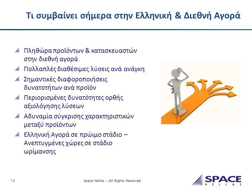 13 Space Hellas - All Rights Reserved Τι συμβαίνει σήμερα στην Ελληνική & Διεθνή Αγορά Πληθώρα προϊόντων & κατασκευαστών στην διεθνή αγορά Πολλαπλές δ