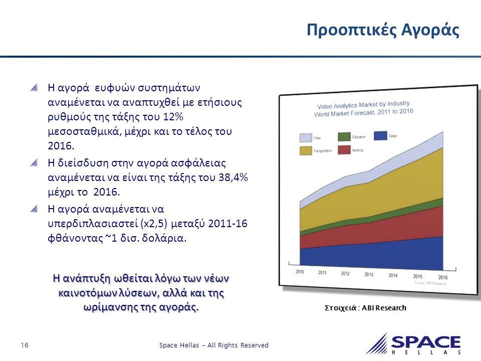 16 Space Hellas - All Rights Reserved Προοπτικές Αγοράς Η αγορά ευφυών συστημάτων αναμένεται να αναπτυχθεί με ετήσιους ρυθμούς της τάξης του 12% μεσοσ