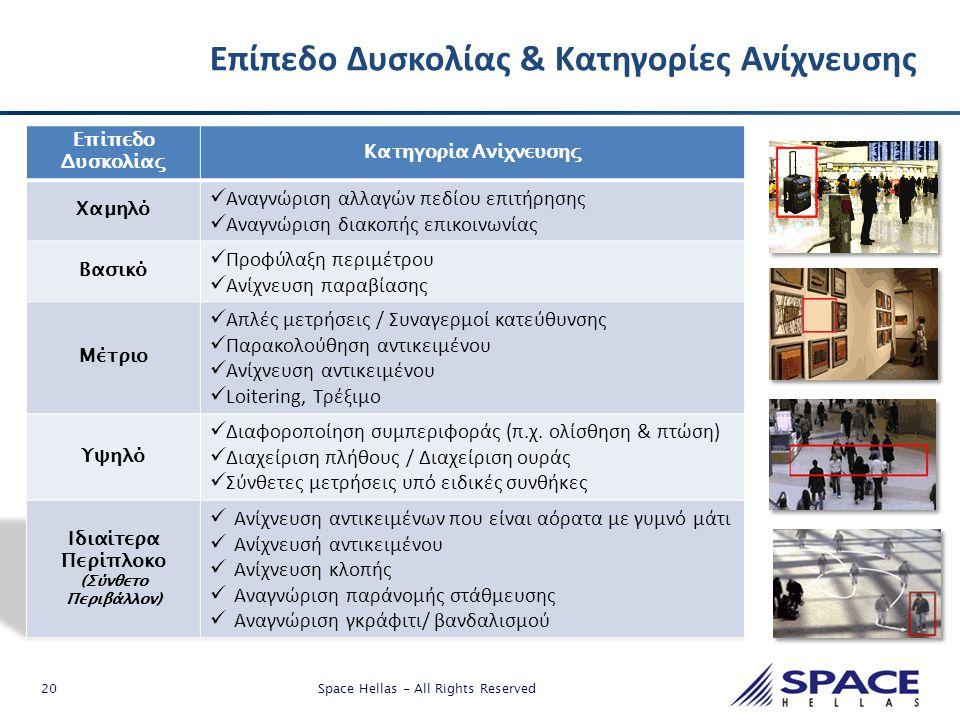 20 Space Hellas - All Rights Reserved Επίπεδο Δυσκολίας & Κατηγορίες Ανίχνευσης