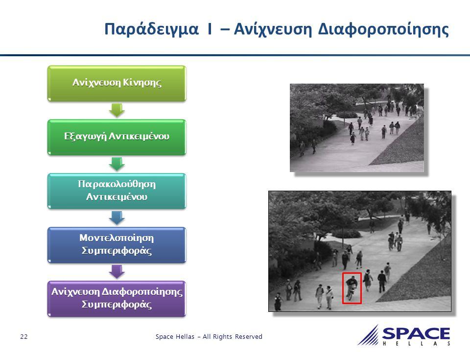 22 Space Hellas - All Rights Reserved Παράδειγμα Ι – Ανίχνευση Διαφοροποίησης Ανίχνευση Κίνησης Εξαγωγή Αντικειμένου Παρακολούθηση Αντικειμένου Μοντελ