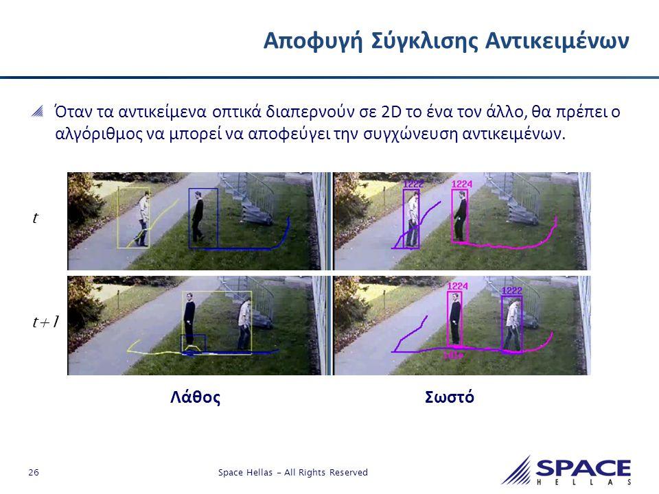 26 Space Hellas - All Rights Reserved Αποφυγή Σύγκλισης Αντικειμένων Όταν τα αντικείμενα οπτικά διαπερνούν σε 2D το ένα τον άλλο, θα πρέπει ο αλγόριθμ