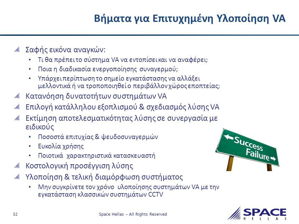 32 Space Hellas - All Rights Reserved Βήματα για Επιτυχημένη Υλοποίηση VA Σαφής εικόνα αναγκών: • Τι θα πρέπει το σύστημα VA να εντοπίσει και να αναφέ