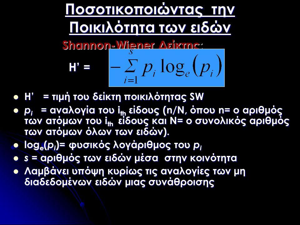 Shannon-Wiener Δείκτης: Shannon-Wiener Δείκτης: H' = H' =  H' = τιμή του δείκτη ποικιλότητας SW  p i = αναλογία του i th είδους (n/N, όπου n= ο αριθ