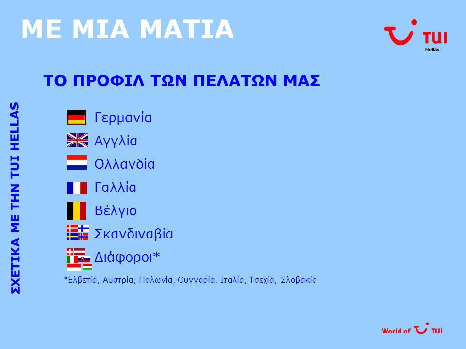 ΜΕ ΜΙΑ ΜΑΤΙΑ ΤΟ ΠΡΟΦΙΛ ΤΩΝ ΠΕΛΑΤΩΝ ΜΑΣ ΣΧΕΤΙΚΑ ΜΕ ΤΗΝ TUI HELLAS *Ελβετία, Αυστρία, Πολωνία, Ουγγαρία, Ιταλία, Τσεχία, Σλοβακία Γερμανία Αγγλία Ολλανδ