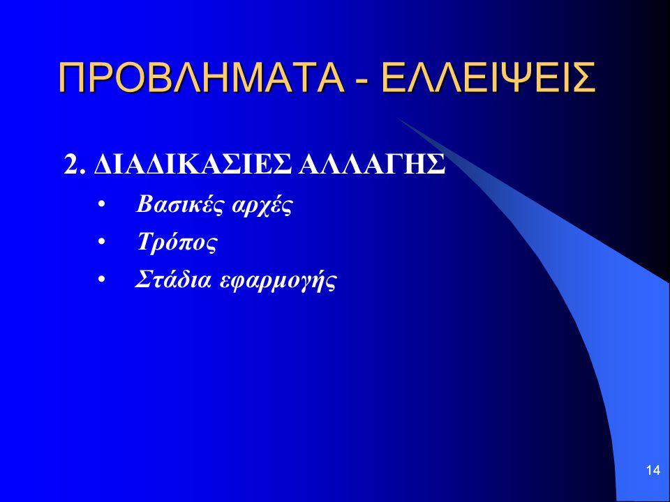 14 ΠΡΟΒΛΗΜΑΤΑ - ΕΛΛΕΙΨΕΙΣ 2. ΔΙΑΔΙΚΑΣΙΕΣ ΑΛΛΑΓΗΣ •Βασικές αρχές •Τρόπος •Στάδια εφαρμογής