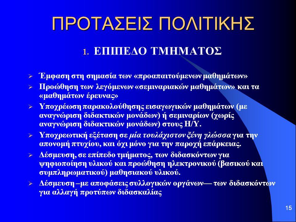 15 ΠΡΟΤΑΣΕΙΣ ΠΟΛΙΤΙΚΗΣ 1.