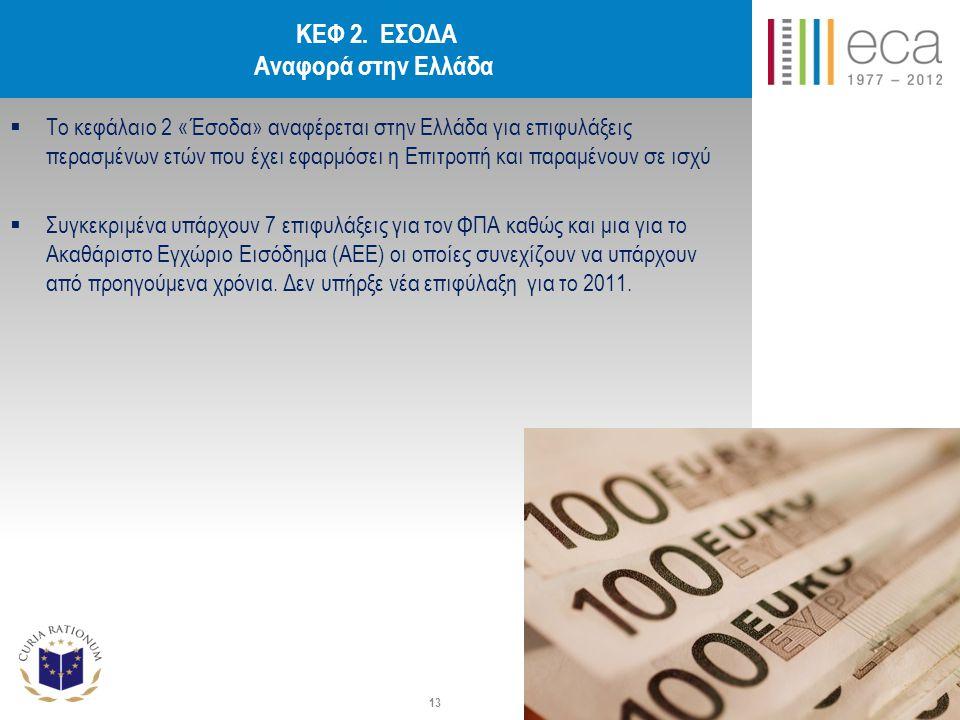 ΚΕΦ 2. ΕΣΟΔΑ Αναφορά στην Ελλάδα  Το κεφάλαιο 2 «Έσοδα» αναφέρεται στην Ελλάδα για επιφυλάξεις περασμένων ετών που έχει εφαρμόσει η Επιτροπή και παρα