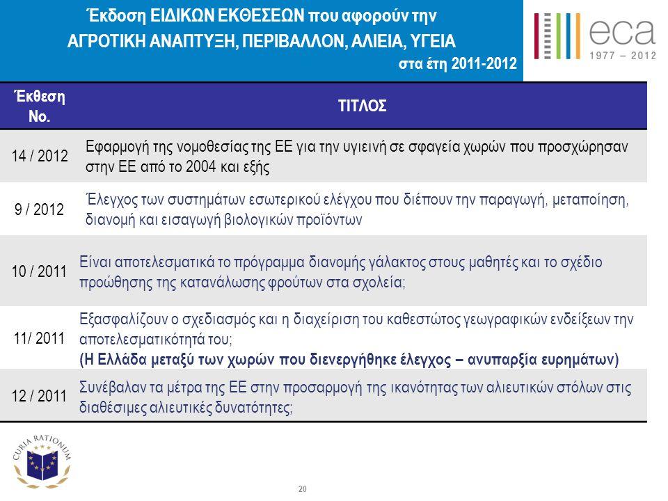 Έκδοση ΕΙΔΙΚΩΝ ΕΚΘΕΣΕΩΝ που αφορούν την ΑΓΡΟΤΙΚΗ ΑΝΑΠΤΥΞΗ, ΠΕΡΙΒΑΛΛΟΝ, ΑΛΙΕΙΑ, ΥΓΕΙΑ στα έτη 2011-2012 Έκθεση Νο. ΤΙΤΛΟΣ 14 / 2012 Εφαρμογή της νομοθε