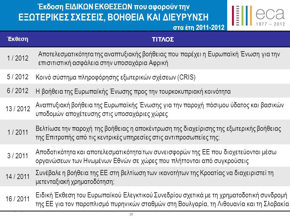 Έκδοση ΕΙΔΙΚΩΝ ΕΚΘΕΣΕΩΝ που αφορούν την ΕΞΩΤΕΡΙΚΕΣ ΣΧΕΣΕΙΣ, ΒΟΗΘΕΙΑ ΚΑΙ ΔΙΕΥΡΥΝΣΗ στα έτη 2011-2012 Έκθεση ΤΙΤΛΟΣ 1 / 2012 Αποτελεσματικότητα της αναπτυξιακής βοήθειας που παρέχει η Ευρωπαϊκή Ένωση για την επισιτιστική ασφάλεια στην υποσαχάρια Αφρική 5 / 2012 Κοινό σύστημα πληροφόρησης εξωτερικών σχέσεων (CRIS) 6 / 2012 Η βοήθεια της Ευρωπαϊκής Ένωσης προς την τουρκοκυπριακή κοινότητα 13 / 2012 Αναπτυξιακή βοήθεια της Ευρωπαϊκής Ένωσης για την παροχή πόσιμου ύδατος και βασικών υποδομών αποχέτευσης στις υποσαχάριες χώρες 1 / 2011 Βελτίωσε την παροχή της βοήθειας η αποκέντρωση της διαχείρισης της εξωτερικής βοήθειας της Επιτροπής από τις κεντρικές υπηρεσίες στις αντιπροσωπείες της; 3 / 2011 Αποδοτικότητα και αποτελεσματικότητα των συνεισφορών της ΕΕ που διοχετεύονται μέσω οργανώσεων των Ηνωμένων Εθνών σε χώρες που πλήττονται από συγκρούσεις 14 / 2011 Συνέβαλε η βοήθεια της ΕΕ στη βελτίωση των ικανοτήτων της Κροατίας να διαχειριστεί τη μετενταξιακή χρηματοδότηση; 16 / 2011 Ειδική Έκθεση του Ευρωπαϊκού Ελεγκτικού Συνεδρίου σχετικά με τη χρηματοδοτική συνδρομή της ΕΕ για τον παροπλισμό πυρηνικών σταθμών στη Βουλγαρία, τη Λιθουανία και τη Σλοβακία 26