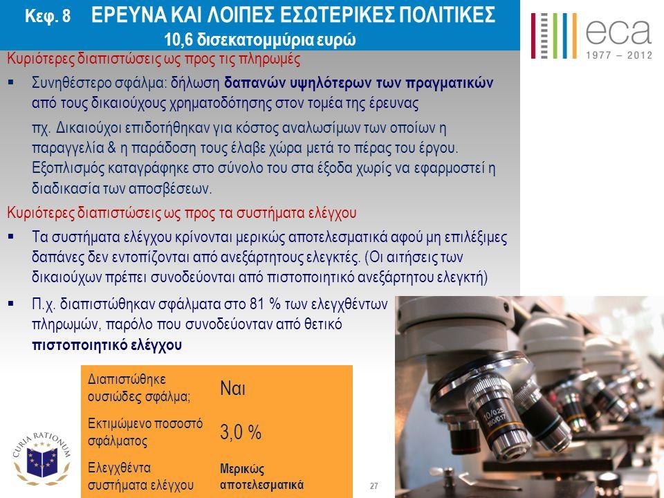 Κεφ. 8 ΕΡΕΥΝΑ ΚΑΙ ΛΟΙΠΕΣ ΕΣΩΤΕΡΙΚΕΣ ΠΟΛΙΤΙΚΕΣ 10,6 δισεκατομμύρια ευρώ Κυριότερες διαπιστώσεις ως προς τις πληρωμές  Συνηθέστερο σφάλμα: δήλωση δαπαν