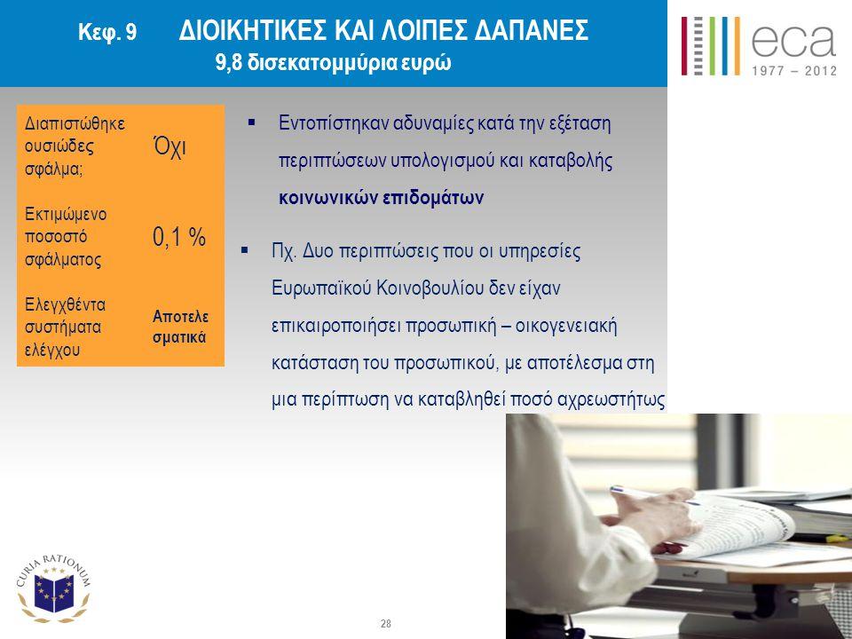 Κεφ. 9 ΔΙΟΙΚΗΤΙΚΕΣ ΚΑΙ ΛΟΙΠΕΣ ΔΑΠΑΝΕΣ 9,8 δισεκατομμύρια ευρώ  Εντοπίστηκαν αδυναμίες κατά την εξέταση περιπτώσεων υπολογισμού και καταβολής κοινωνικ