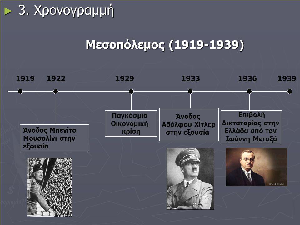 ► 3. Χρονογραμμή Μεσοπόλεμος (1919-1939) 1919 19391933 Άνοδος Μπενίτο Μουσολίνι στην εξουσία 19221929 Παγκόσμια Οικονομική κρίση 1936 Επιβολή Δικτατορ