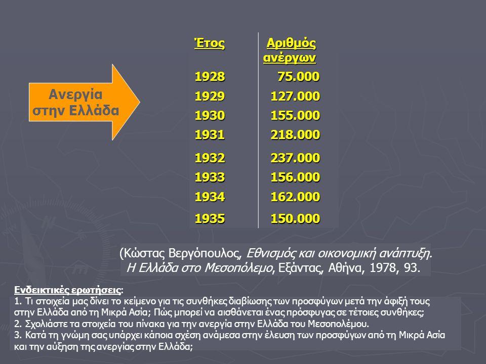 Έτος Αριθμός ανέργων Αριθμός ανέργων 1928 75.000 75.000 1929 127.000 127.000 1930 155.000 155.000 1931 218.000 218.000 1932 237.000 237.000 1933 156.0