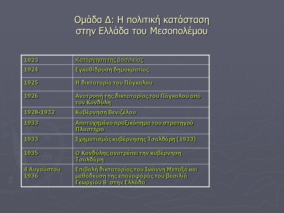 Ομάδα Δ: Η πολιτική κατάσταση στην Ελλάδα του Μεσοπολέμου 1923 Κατάργηση της βασιλείας 1924 Εγκαθίδρυση δημοκρατίας 1925 Η δικτατορία του Πάγκαλου 192