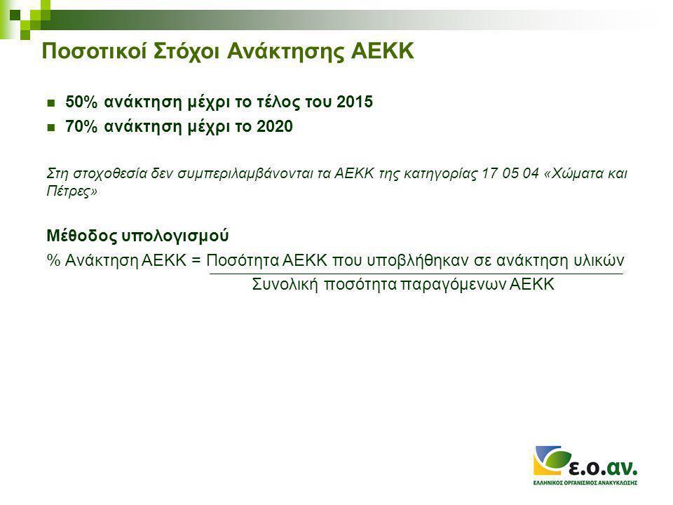 Ποσοτικοί Στόχοι Ανάκτησης ΑΕΚΚ  50% ανάκτηση μέχρι το τέλος του 2015  70% ανάκτηση μέχρι το 2020 Στη στοχοθεσία δεν συμπεριλαμβάνονται τα ΑΕΚΚ της κατηγορίας 17 05 04 «Χώματα και Πέτρες» Μέθοδος υπολογισμού % Ανάκτηση ΑΕΚΚ = Ποσότητα ΑΕΚΚ που υποβλήθηκαν σε ανάκτηση υλικών Συνολική ποσότητα παραγόμενων ΑΕΚΚ