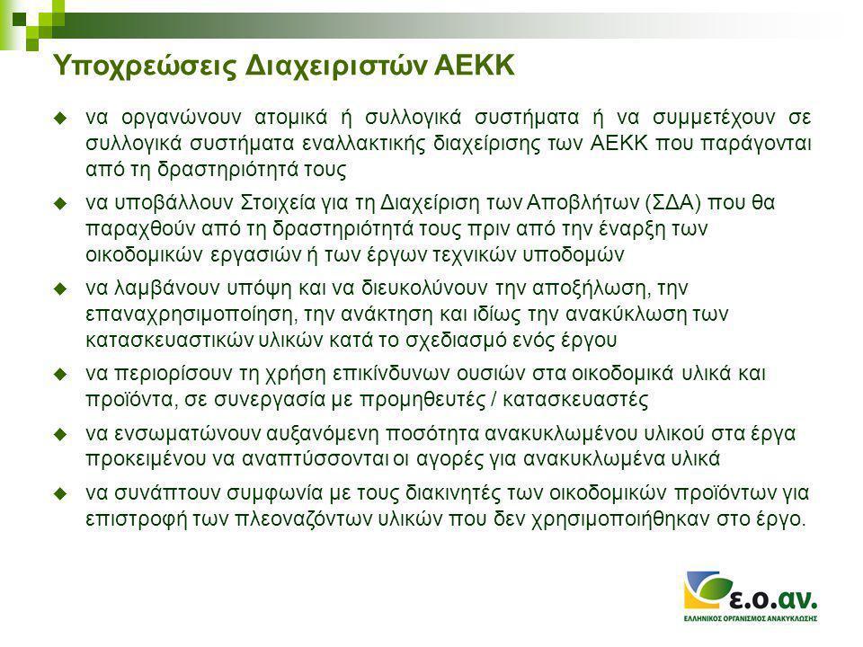 Υποχρεώσεις Διαχειριστών ΑΕΚΚ  να οργανώνουν ατομικά ή συλλογικά συστήματα ή να συμμετέχουν σε συλλογικά συστήματα εναλλακτικής διαχείρισης των ΑΕΚΚ που παράγονται από τη δραστηριότητά τους  να υποβάλλουν Στοιχεία για τη Διαχείριση των Αποβλήτων (ΣΔΑ) που θα παραχθούν από τη δραστηριότητά τους πριν από την έναρξη των οικοδομικών εργασιών ή των έργων τεχνικών υποδομών  να λαμβάνουν υπόψη και να διευκολύνουν την αποξήλωση, την επαναχρησιμοποίηση, την ανάκτηση και ιδίως την ανακύκλωση των κατασκευαστικών υλικών κατά το σχεδιασμό ενός έργου  να περιορίσουν τη χρήση επικίνδυνων ουσιών στα οικοδομικά υλικά και προϊόντα, σε συνεργασία με προμηθευτές / κατασκευαστές  να ενσωματώνουν αυξανόμενη ποσότητα ανακυκλωμένου υλικού στα έργα προκειμένου να αναπτύσσονται οι αγορές για ανακυκλωμένα υλικά  να συνάπτουν συμφωνία με τους διακινητές των οικοδομικών προϊόντων για επιστροφή των πλεοναζόντων υλικών που δεν χρησιμοποιήθηκαν στο έργο.