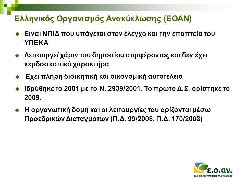 Ελληνικός Οργανισμός Ανακύκλωσης (ΕΟΑΝ)  Είναι ΝΠΙΔ που υπάγεται στον έλεγχο και την εποπτεία του ΥΠΕΚΑ  Λειτουργεί χάριν του δημοσίου συμφέροντος και δεν έχει κερδοσκοπικό χαρακτήρα  Έχει πλήρη διοικητική και οικονομική αυτοτέλεια  Ιδρύθηκε το 2001 με το Ν.