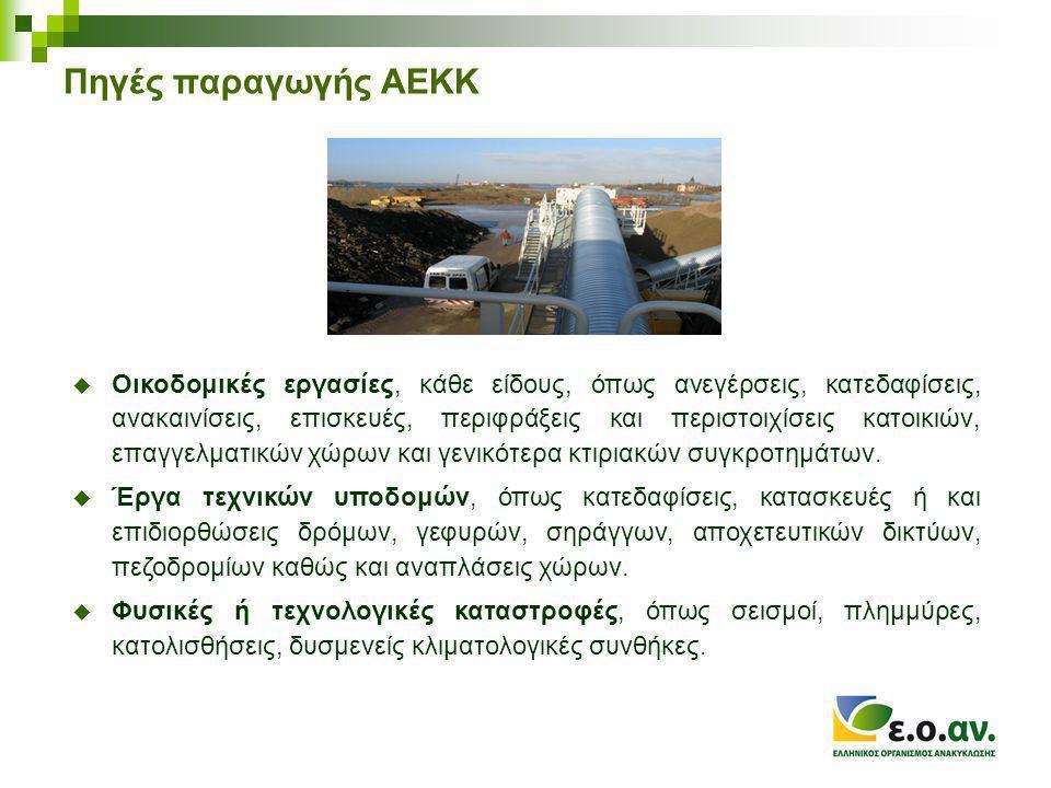 Πηγές παραγωγής ΑΕΚΚ  Οικοδομικές εργασίες, κάθε είδους, όπως ανεγέρσεις, κατεδαφίσεις, ανακαινίσεις, επισκευές, περιφράξεις και περιστοιχίσεις κατοικιών, επαγγελματικών χώρων και γενικότερα κτιριακών συγκροτημάτων.