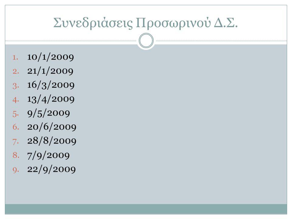 Συνεδριάσεις Προσωρινού Δ.Σ.1. 10/1/2009 2. 21/1/2009 3.