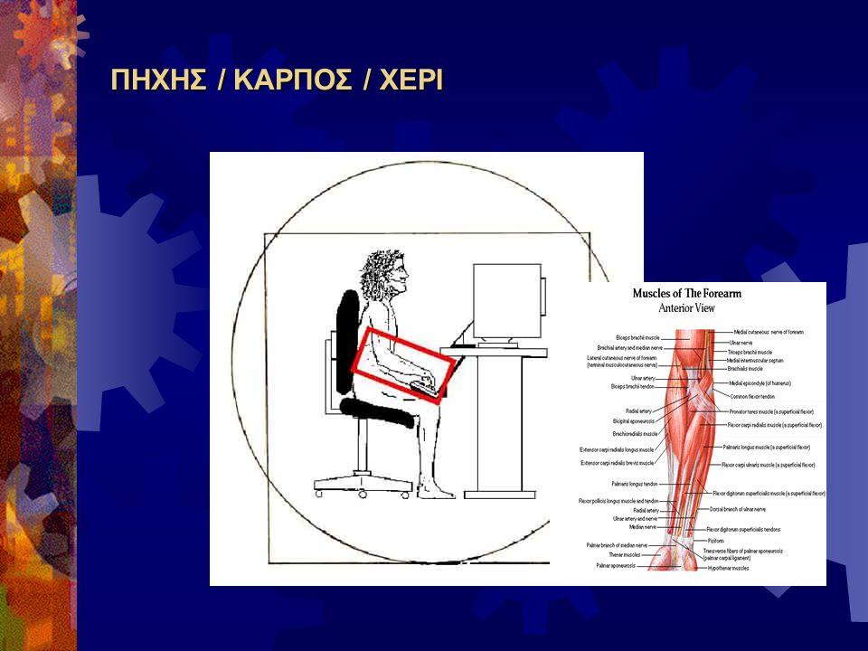  Οι βραχίονες στη μέση γραμμή του κορμού  Οι καρποί χαμηλότερα από τους αγκώνες  Πήχης – καρπός – χέρι σε ευθεία γραμμή  Οι αγκώνες κοντά στο σώμα  Ποντίκι και πληκτρολόγιο στην ίδια απόσταση και ύψος